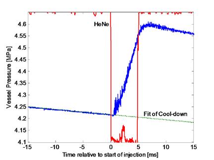 Engine Combustion Network   Pressure-based Ignition Delay