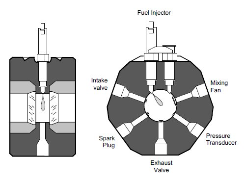 vesselGeometry-pc.fig1